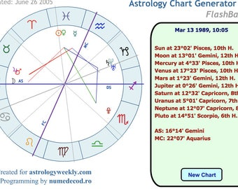 Personalized Astrology Natal Chart Reading