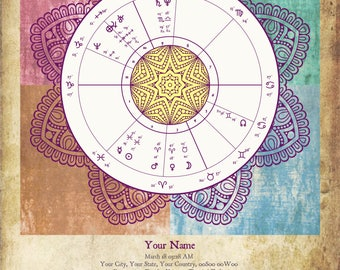 Your Custom Astrological Chart Print | Birth Chart | Natal Chart | Zodiac | Astrology Gift | Astrology Art