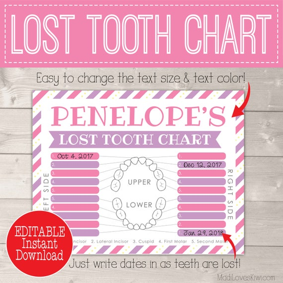 Certificate from Tooth Fairy Printable Letter, Missing Teeth Ideas ...