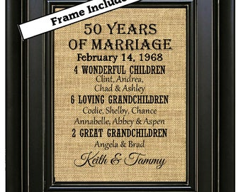 FRAMED Personalized 50th Anniversary Gifts/50th Unique Anniversary Gifts/50th Anniversary Gift for Parents/50th Anniversary Decorations