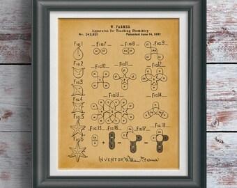 Chemistry Teaching Patent for Teaching Chemistry Classroom Chem Teacher Wall Art Classroom Artwork Gift for Chemistry Teacher Decor PP 9074