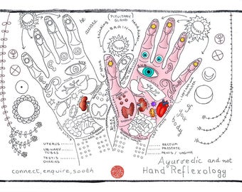 Ayurvedic (and not) Hand Reflexology - Cute Adult Coloring Meditation