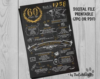 60th Birthday Gift, Birthday Chalkboard, Poster Sign Party Decoration , Poster Ideas, What happened in 1958, born made in 50s, Digital File