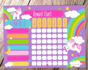 Incentive Chart Etsy