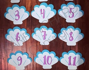 Mermaid Theme Milestone Banner