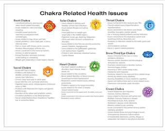 photo regarding Printable Chakra Chart referred to as All in excess of A Chakra Chart With Descriptions For Therapeutic And