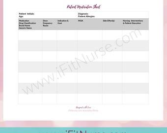 Patient Medication Sheet V1