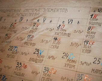"""The periodic table"""" Stole silk Mendeleev's table"""