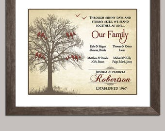 Personalized Family Tree - Grandparents Gift - Family Tree Wall Art - Grandparent Christmas Gift  Custom Family Tree Gift From Grandchildren