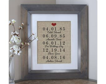 Christmas Gifts for Mom   Important Dates Sign   Anniversary Gift for Wife   Christmas Gift for Parents   Anniversary Gift for Him