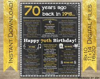 70th Birthday For Her, 70th Birthday Sign, Back in 1948, Happy 70th Birthday, 70th Birthday Decorations, 70th Birthday Gift,