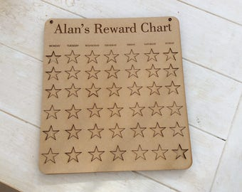 Reward chart can be personalised
