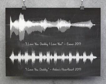 Voice Wave, Sound Wave Print, Voice Wave Print, Voice Art Print, Soundwave Art Print, Soundwave Decor, Custom Wave,Soundwave Print,Two Waves