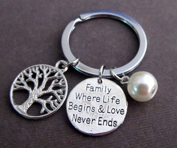 Personalized Family Keychain,Family Tree Key Ring,Gift for Mom, Grandma Gift,Christmas Family Keychain for Mom/Grandma, Free Shipping In USA