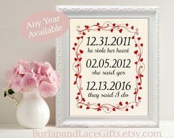 Cotton Anniversary Gift 2nd anniversary gift to wife Gift Anniversary Gift to Husband Gift for wife Gift for Husband anniversary (ana104)