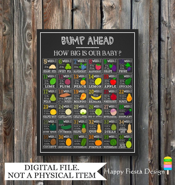 Printable How Big Is Baby Chalkboard Baby Growth Chart Baby Size