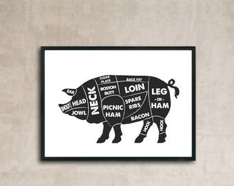 Pork, Pig, Traditional butcher kitchen print butcher cuts diagram traditional foodie gift