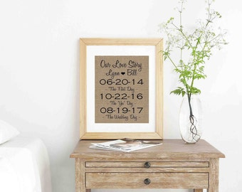 Our Love Story Sign- Wedding Sign- Our Love Story Print- Rustic Wedding Decor- Engagement Gift for Couple- Special Dates Sign- Wedding Gift