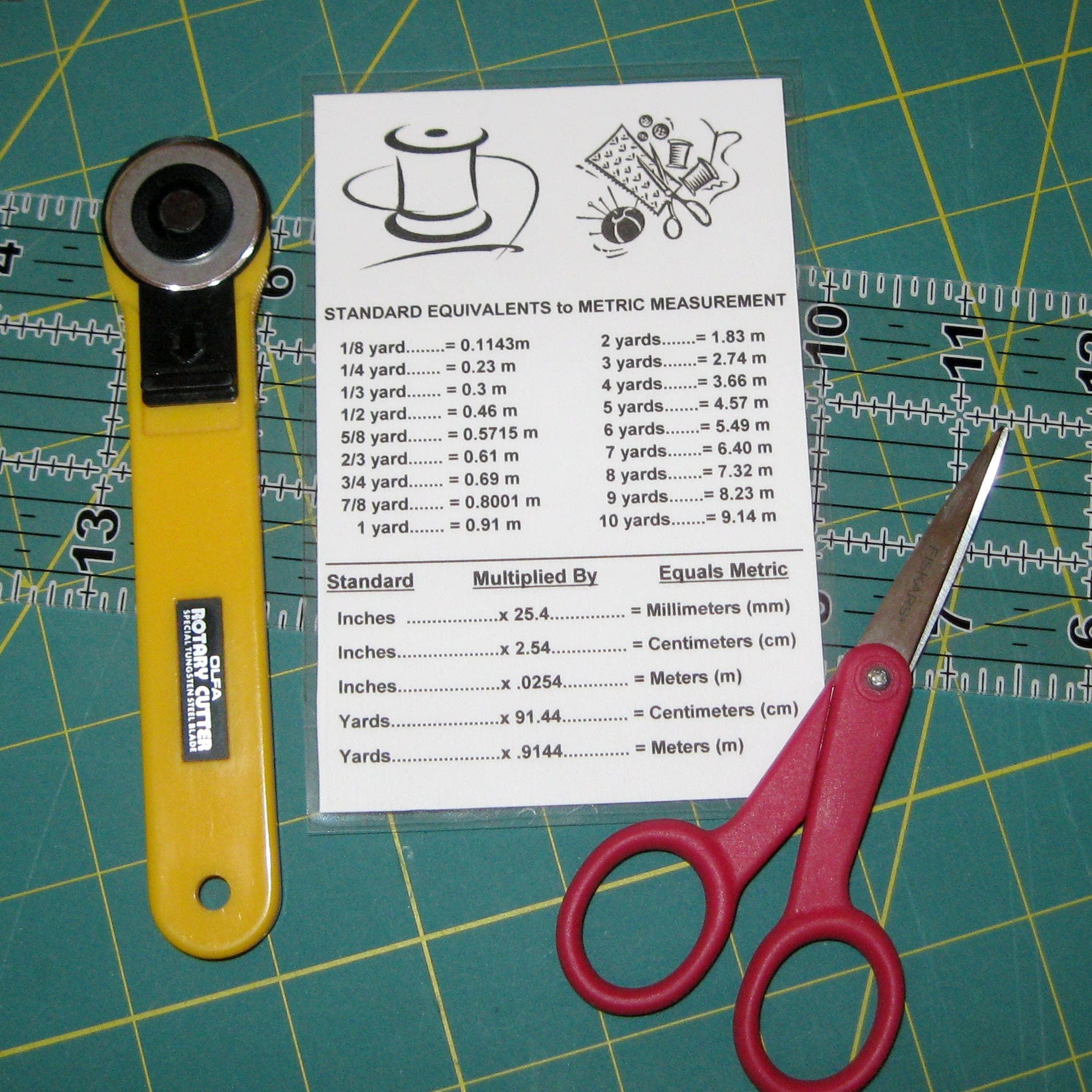 Yards to meters conversion chart sewing reference tool sold by sewbizzygifts nvjuhfo Images
