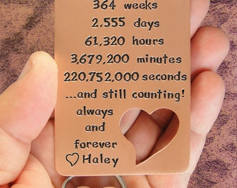 Gift Anniversary, Gift For Him, Personalized, Love reminder Card, Handcrafted Copper