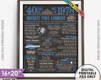 "40th Birthday Gift 1978 Birthday Poster, Flashback 40 Years Ago Back in 1978, Custom Chalkboard Style PRINTABLE 8x10/16x20"" 1978 Bday Poster"