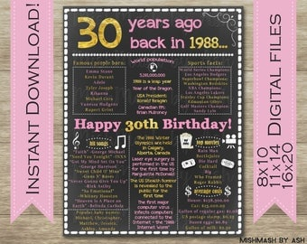30th Birthday Sign, 1988 Birthday Sign, Back in 1988, Happy 30th Birthday, 30th Birthday Gift, 30th Birthday for Her, 30 Birthday Decoration