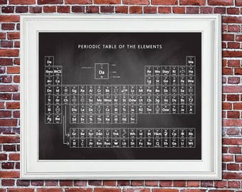 Periodic Table of the Elements Poster - Dave Matthews Band