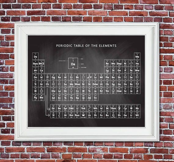 Periodic table of the elements poster dave matthews band like this item urtaz Image collections