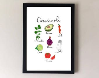 Avocado gift, Avocado print, Guacamole print, Avocado puns, Avocado lover, Kitchen Art, Kitchen prints, Food print. Gifts for her