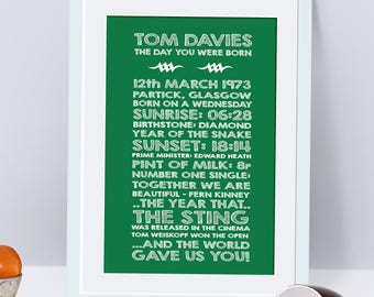 43 years old, 43rd birthday gift, 43rd present, personalised 43rd print