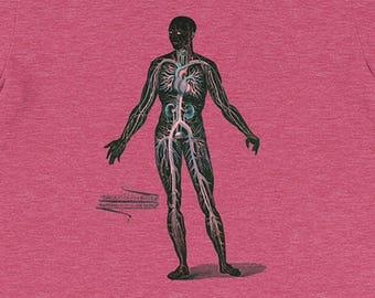Circulation | Victorian Anatomical Illustration Unisex T-Shirt