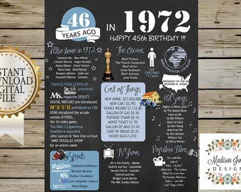 1972 BIRTHDAY CHALKBOARD - 1972 Birthday Sign - 46 years ago BACK in 1972 - Ideal 4 Birthday Party - Instant Download - Digital Printable