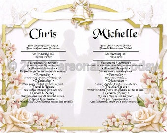Wedding Name Meaning Origin Print Name Personalized Certificate 8.5 x 11 Inches Customized With Any Name