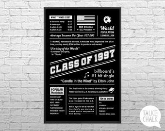 Class of 1997 DIGITAL Poster, 20 Year Reunion Digital Sign, PRINTABLE Class of 1997 Poster, High School Reunion Decor, Class of 97 Sign