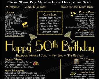 Fun Facts for 1967 Birthdays Happy 50th Birthday Chalkboard