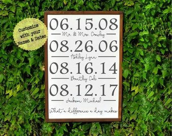 Family Name Wood Sign, Family Timeline, Family Dates Sign, What a Difference A Day Makes, Wedding Date Sign, Personalized Family Name Sign