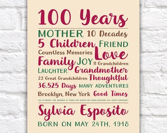 100th Birthday Gift, Choose ANY Year to Celebrate, Personalized Birthday Gift Idea, Born 1918, 100 Years Old, Great Grandma Gifts WF605