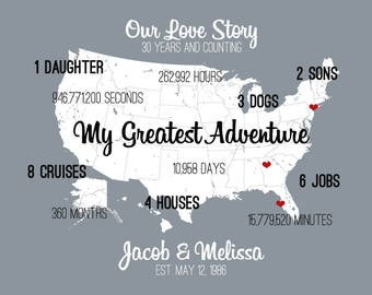 30th Wedding Anniversary Gift for Husband Customized Anniversary Art Giclee Print Our Journey Gifts for Anniversary Special Gift