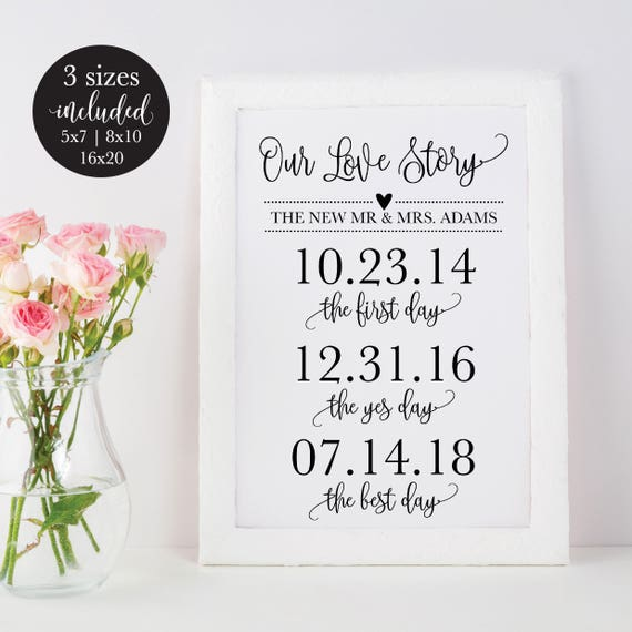 Our Love Story Wedding Idea: Our Love Story Wedding Sign Rustic Love Story Timeline