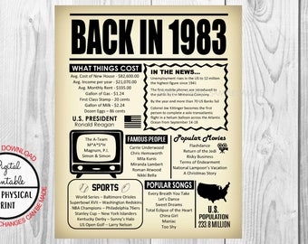 35 Years Ago The Year You Were Born in 1983, 35th Birthday Poster Sign, Back in 1983 Newspaper Style Poster, Printable, Anniversary Gift