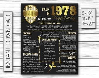 40th Birthday, 1978, Fun Facts 1978, for Husband, Gift for Dad, Father, for Parents, 40 Years Ago, for Him, Back in 1978, DIGITAL FILE ONLY