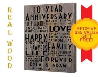 10th anniversary, anniversary gift, tenth anniversary, ten year anniversary, tenth anniversary gift, tin anniversary, aluminium anniversary