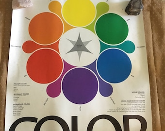Vintage Teaching Aid Colors Posters Framable Art