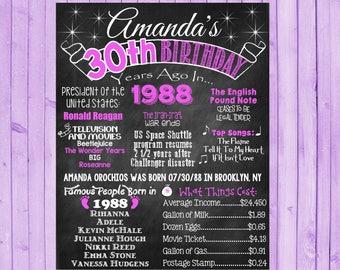 30th Birthday Chalkboard 1988 Poster 30 Years Ago in 1988 Born in 1988 30th Birthday Gift