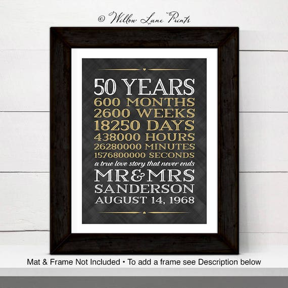 Parents Wedding Anniversary Gift Ideas | 50 years of marriage ...