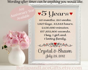 5th wedding anniversary gift 5th anniversary gift Anniversary Gift to Wife Anniversary Gift to Husband Gift for Wife Gift Husband (ana207-5)