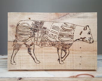 Butcher diagram beef detailed cuts of beef poster use cow kitchen decor cuts of beef butcher chart cow diagram beef art ccuart Choice Image