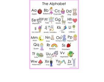 Custom Abc poster, Alphabet poster, ABC print, poster, ABC poster, customised, alphabet chart, alphabet, print, kids