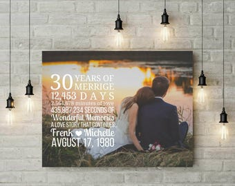 Wedding Anniversary Gift For Couple | For Wife | For Husband | For Her | Him | Photo Canvas Print | Wedding Vow Song | Custom Lyric  - 51977