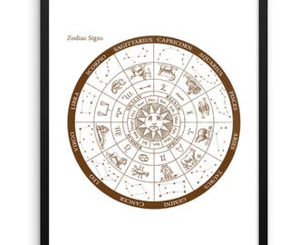 Zodiac Signs Print | Instant Download | 18x24 Printable Wall Art | Minimalist Poster | Astrology | Boho Home Decor | Star Signs | Vintage